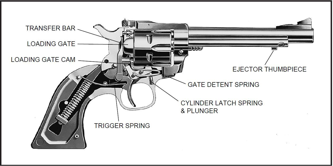 diagram of single action revolver parts